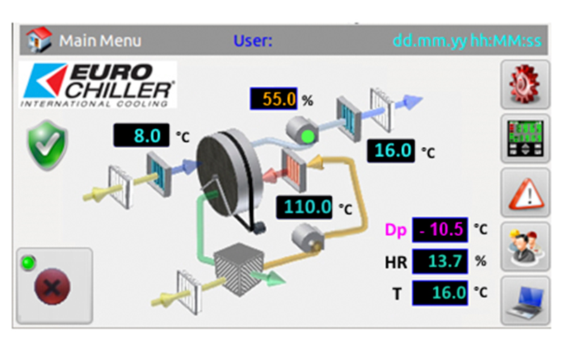 EU-DRYmould Air Dehumidifier Main Menu