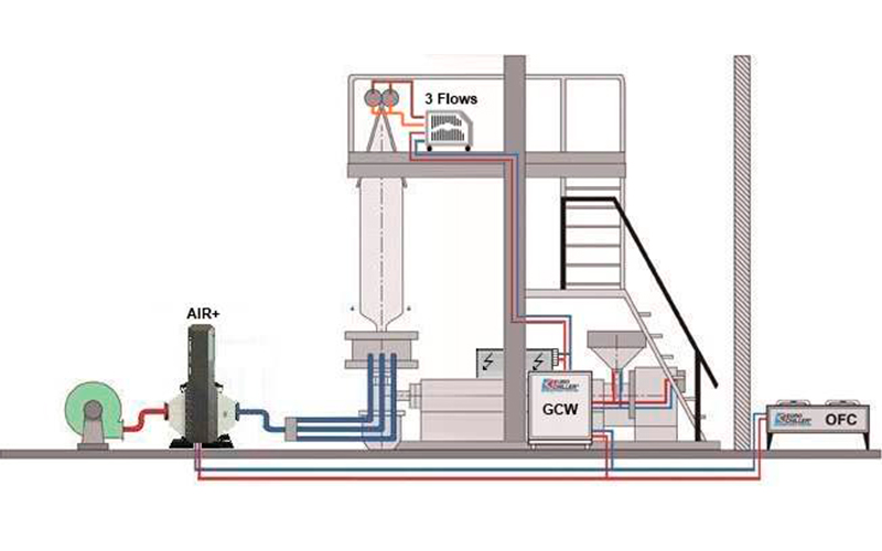 AIR+PROJECT Series Process Air Chiller Diagram